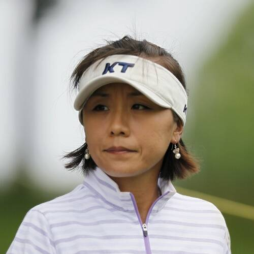 Mi-Hyun Kim